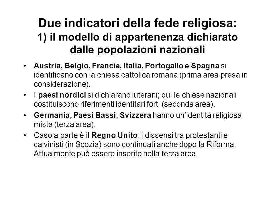 Due indicatori della fede religiosa: 1) il modello di appartenenza dichiarato dalle popolazioni nazionali Austria, Belgio, Francia, Italia, Portogallo