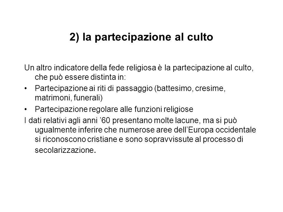 2) la partecipazione al culto Un altro indicatore della fede religiosa è la partecipazione al culto, che può essere distinta in: Partecipazione ai rit