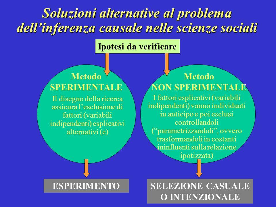 32 I metodi di controllo per la verifica delle ipotesi metodo sperimentale, statistica comparazione studio del caso