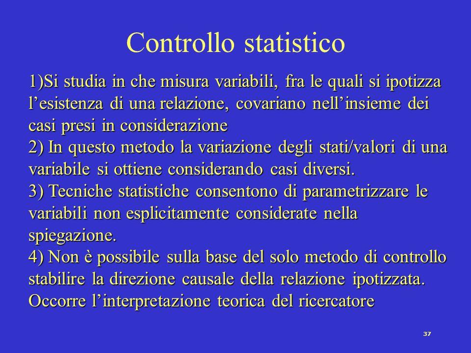 36 1)CASUALE 1) selezione CASUALE: CONTROLLO STATISTICO (covariazioni) 2)INTENZIONALE 2) selezione INTENZIONALE: CONTROLLO COMPARATO (concordanze o differenze) STUDIO DI CASO selezione dei casi… Metodo non sperimentale