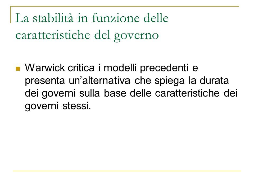 La stabilità in funzione delle caratteristiche del governo Warwick critica i modelli precedenti e presenta unalternativa che spiega la durata dei gove