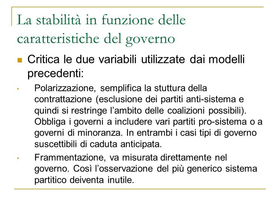 La stabilità in funzione delle caratteristiche del governo Critica le due variabili utilizzate dai modelli precedenti: Polarizzazione, semplifica la s
