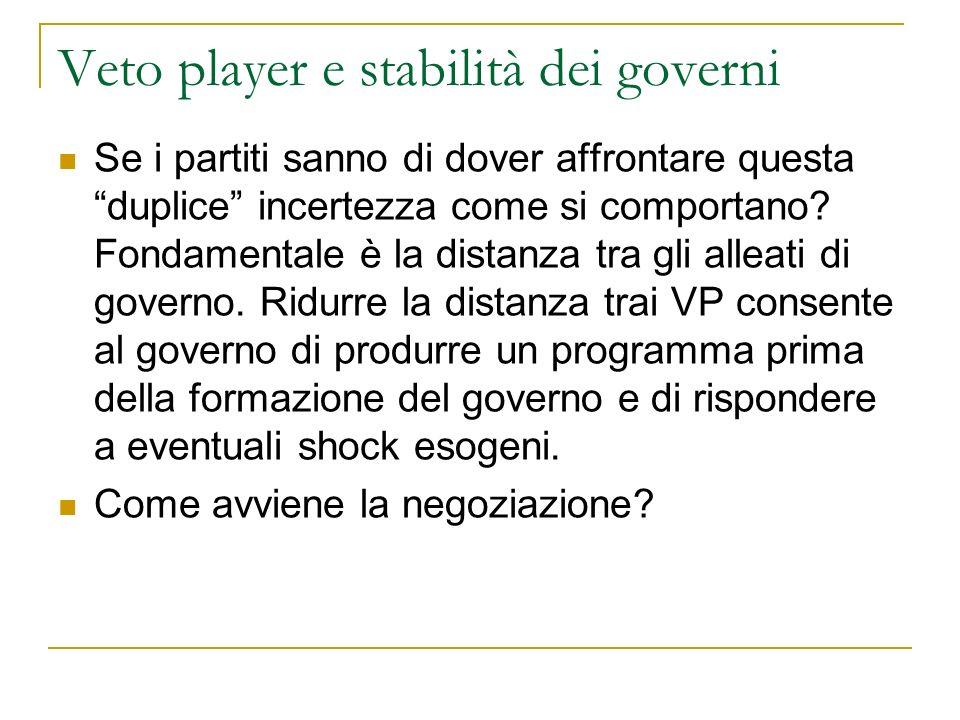 Veto player e stabilità dei governi Se i partiti sanno di dover affrontare questa duplice incertezza come si comportano? Fondamentale è la distanza tr