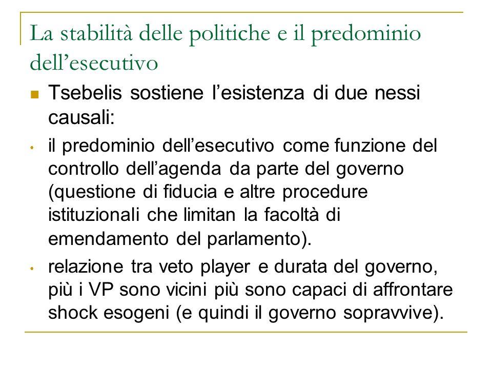 La stabilità delle politiche e il predominio dellesecutivo Tsebelis sostiene lesistenza di due nessi causali: il predominio dellesecutivo come funzion