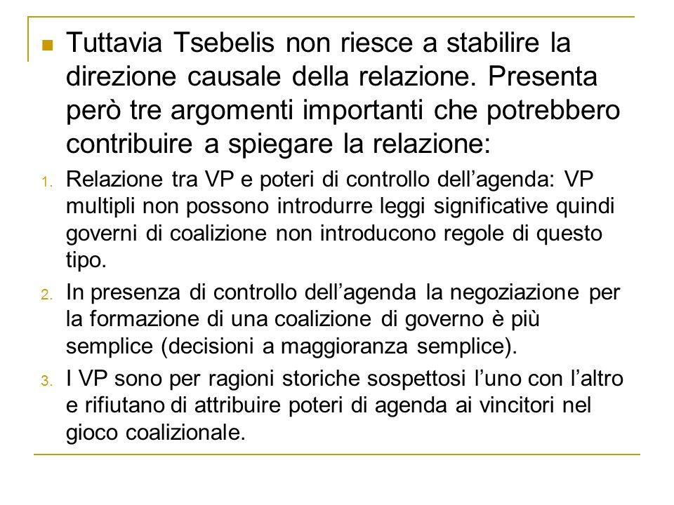 Tuttavia Tsebelis non riesce a stabilire la direzione causale della relazione. Presenta però tre argomenti importanti che potrebbero contribuire a spi