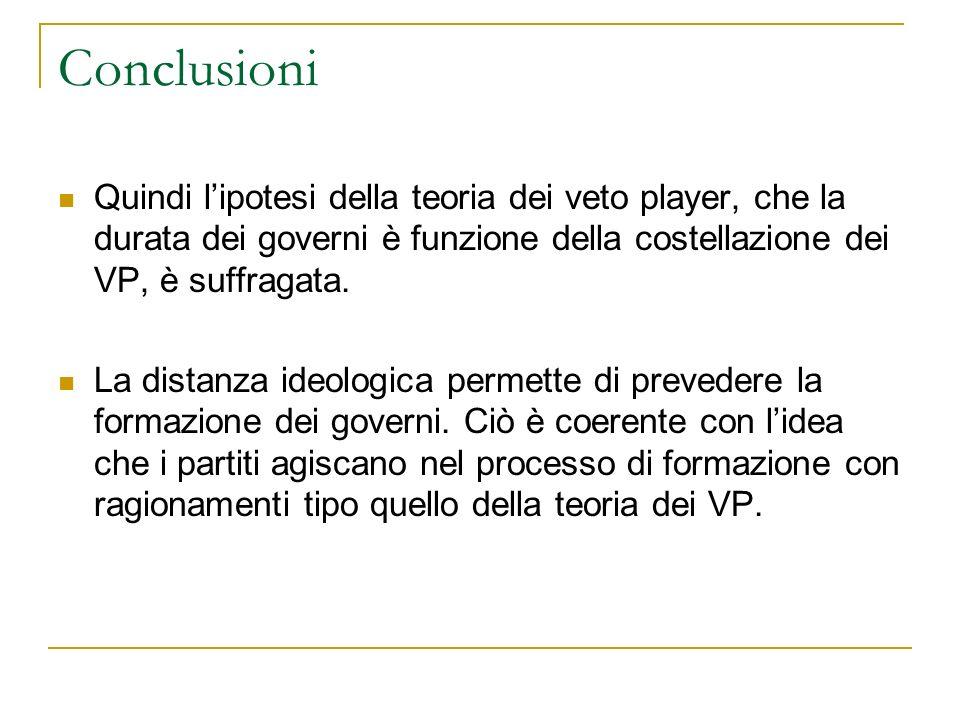 Conclusioni Quindi lipotesi della teoria dei veto player, che la durata dei governi è funzione della costellazione dei VP, è suffragata. La distanza i