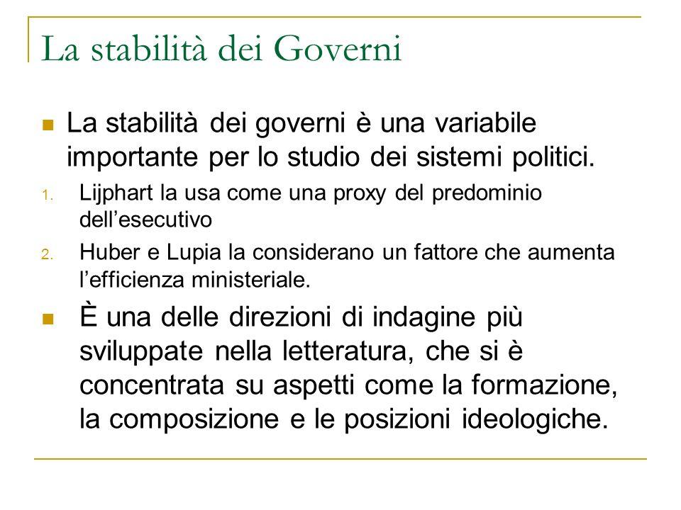 Letteratura La maggior parte della letteratura sulla durata dei governi la pone in relazione con caratteristiche del parlamento, tipicamente il sistema partitico (quindi numero e posizioni ideologiche dei partiti).