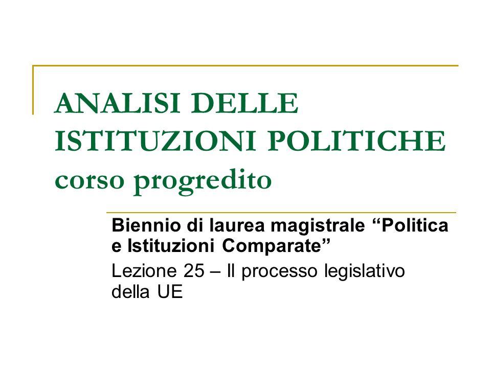 ANALISI DELLE ISTITUZIONI POLITICHE corso progredito Biennio di laurea magistrale Politica e Istituzioni Comparate Lezione 25 – Il processo legislativo della UE