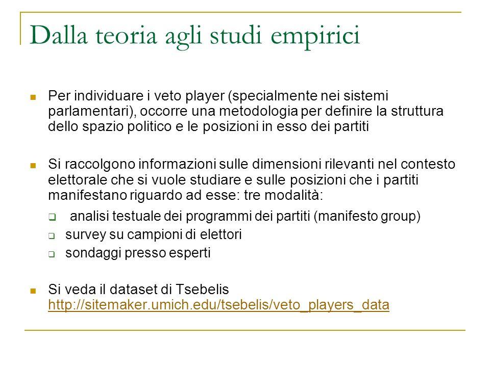 Dalla teoria agli studi empirici Per individuare i veto player (specialmente nei sistemi parlamentari), occorre una metodologia per definire la strutt