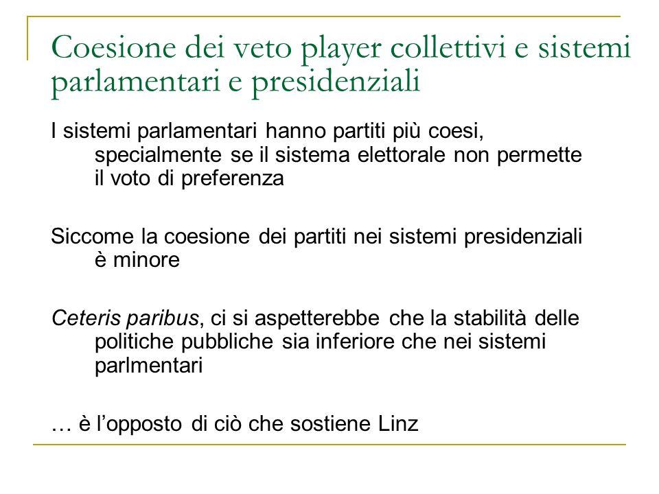 Coesione dei veto player collettivi e sistemi parlamentari e presidenziali I sistemi parlamentari hanno partiti più coesi, specialmente se il sistema