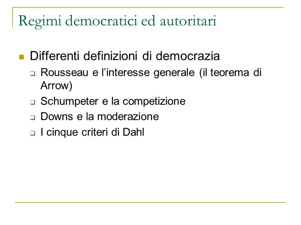 Regimi democratici ed autoritari Differenti definizioni di democrazia Rousseau e linteresse generale (il teorema di Arrow) Schumpeter e la competizion