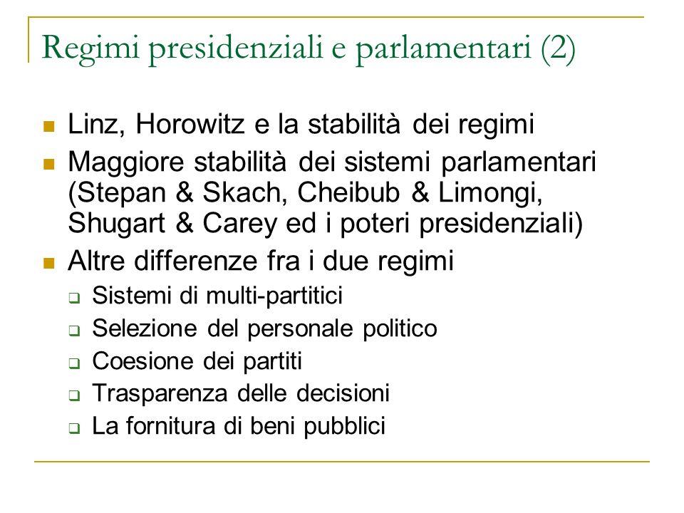 Regimi presidenziali e parlamentari (2) Linz, Horowitz e la stabilità dei regimi Maggiore stabilità dei sistemi parlamentari (Stepan & Skach, Cheibub