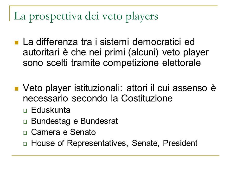 La prospettiva dei veto players La differenza tra i sistemi democratici ed autoritari è che nei primi (alcuni) veto player sono scelti tramite competi