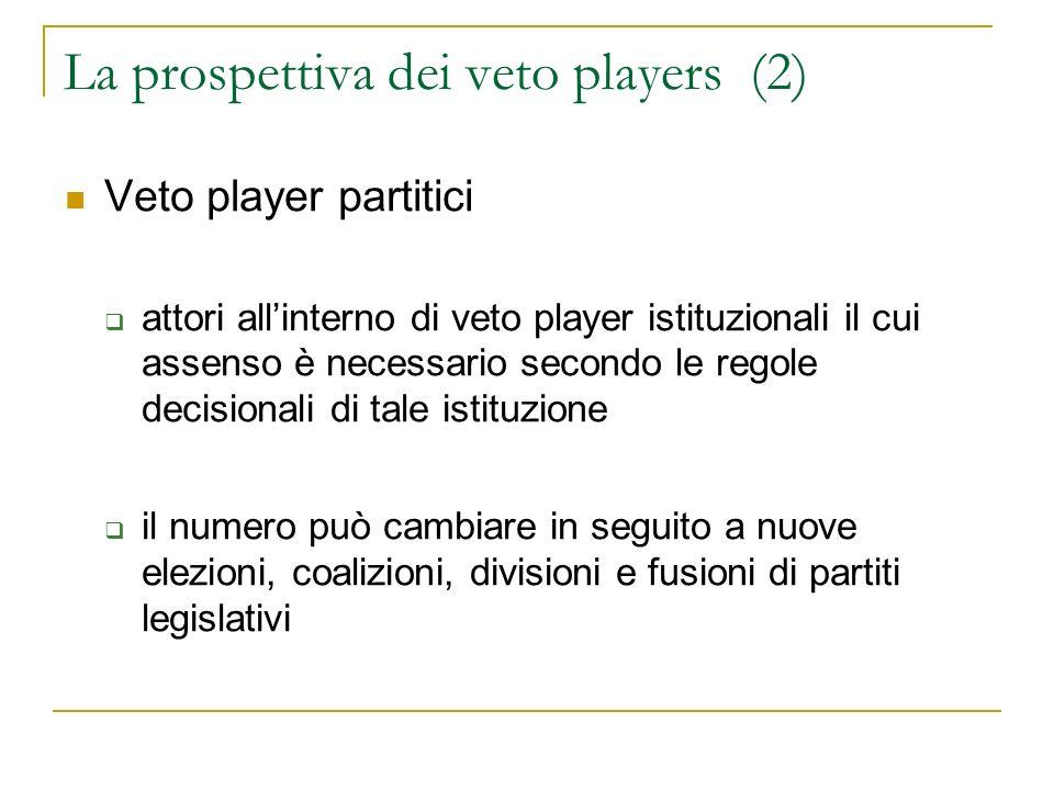 La prospettiva dei veto players (2) Veto player partitici attori allinterno di veto player istituzionali il cui assenso è necessario secondo le regole