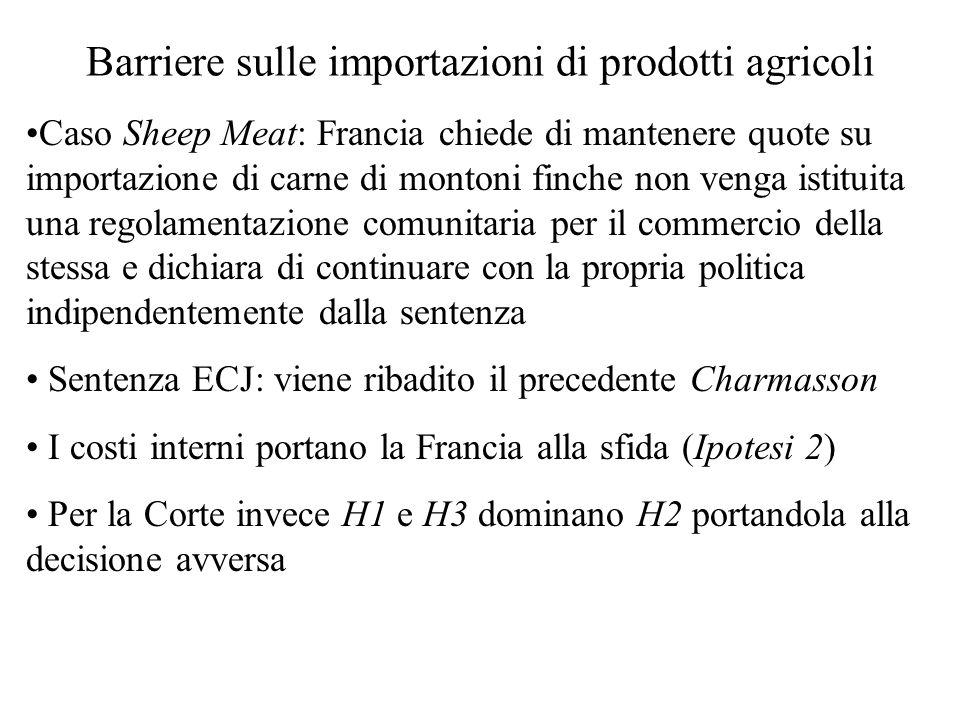 Barriere sulle importazioni di prodotti agricoli Caso Sheep Meat: Francia chiede di mantenere quote su importazione di carne di montoni finche non venga istituita una regolamentazione comunitaria per il commercio della stessa e dichiara di continuare con la propria politica indipendentemente dalla sentenza Sentenza ECJ: viene ribadito il precedente Charmasson I costi interni portano la Francia alla sfida (Ipotesi 2) Per la Corte invece H1 e H3 dominano H2 portandola alla decisione avversa