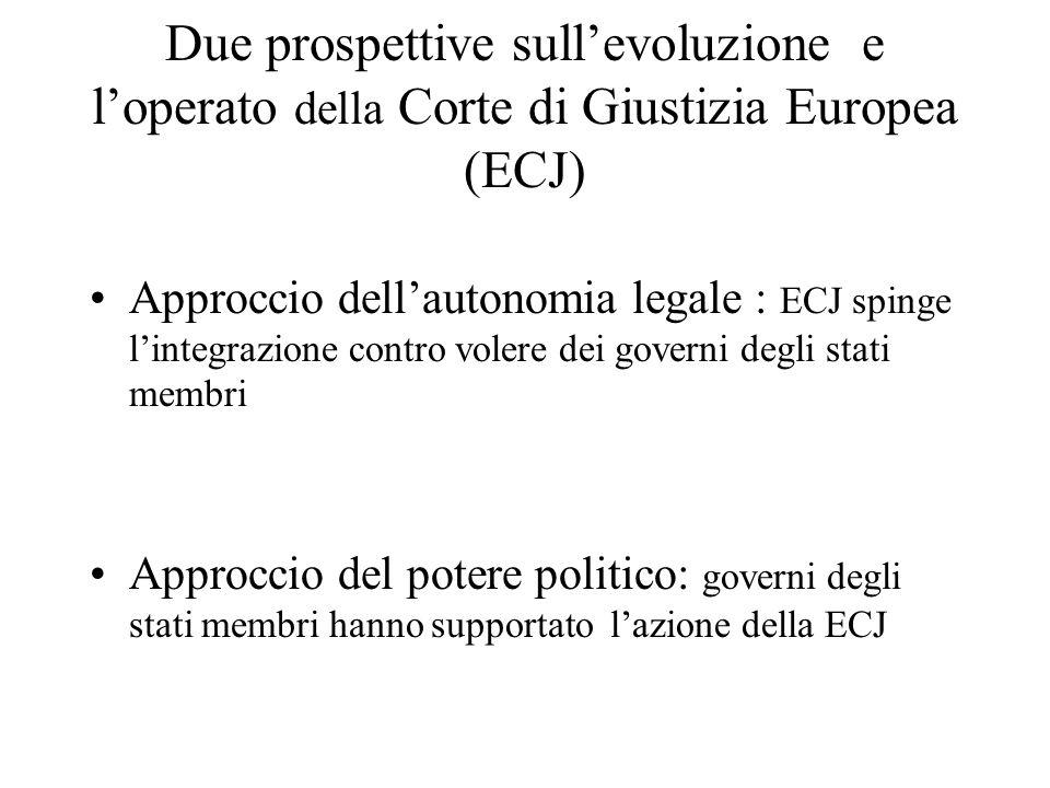 Due prospettive sullevoluzione e loperato della Corte di Giustizia Europea (ECJ) Approccio dellautonomia legale : ECJ spinge lintegrazione contro volere dei governi degli stati membri Approccio del potere politico: governi degli stati membri hanno supportato lazione della ECJ