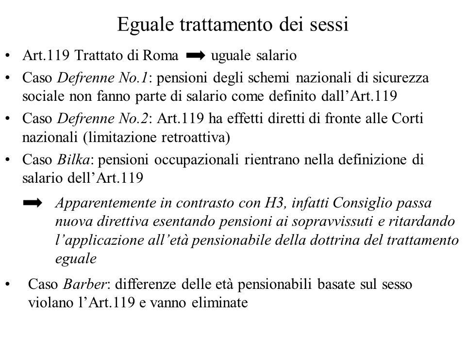 Eguale trattamento dei sessi Art.119 Trattato di Roma uguale salario Caso Defrenne No.1: pensioni degli schemi nazionali di sicurezza sociale non fanno parte di salario come definito dallArt.119 Caso Defrenne No.2: Art.119 ha effetti diretti di fronte alle Corti nazionali (limitazione retroattiva) Caso Bilka: pensioni occupazionali rientrano nella definizione di salario dellArt.119 Apparentemente in contrasto con H3, infatti Consiglio passa nuova direttiva esentando pensioni ai sopravvissuti e ritardando lapplicazione alletà pensionabile della dottrina del trattamento eguale Caso Barber: differenze delle età pensionabili basate sul sesso violano lArt.119 e vanno eliminate