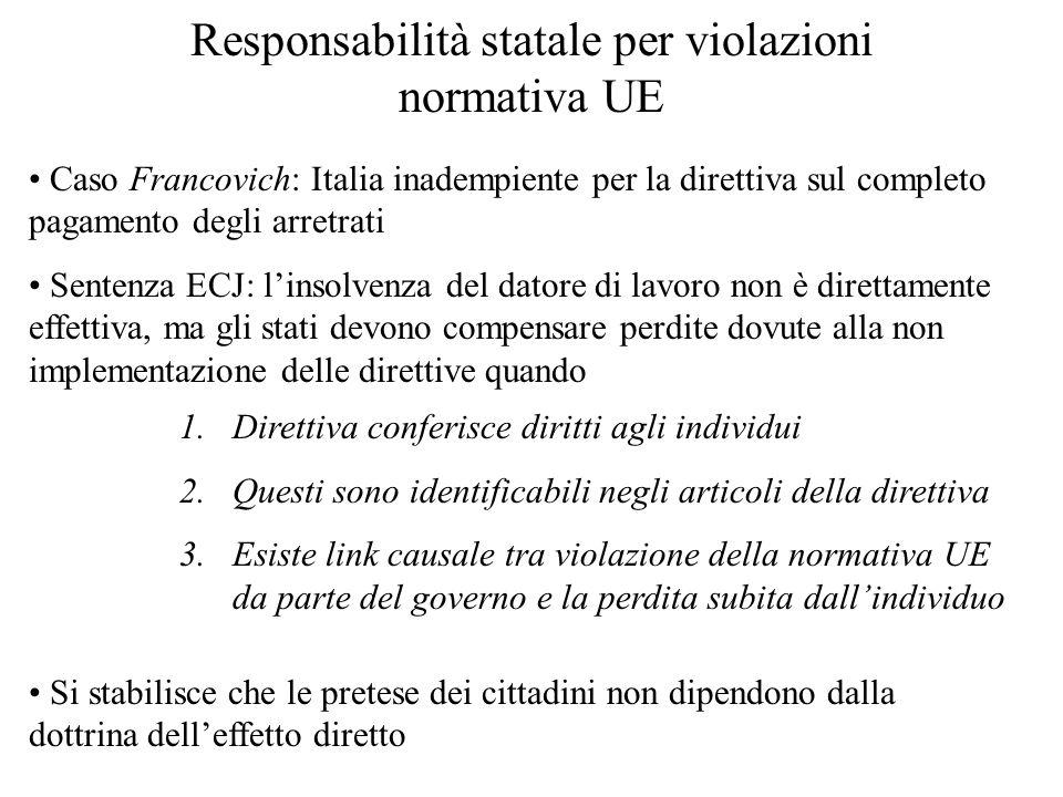 Responsabilità statale per violazioni normativa UE Caso Francovich: Italia inadempiente per la direttiva sul completo pagamento degli arretrati Sentenza ECJ: linsolvenza del datore di lavoro non è direttamente effettiva, ma gli stati devono compensare perdite dovute alla non implementazione delle direttive quando 1.Direttiva conferisce diritti agli individui 2.Questi sono identificabili negli articoli della direttiva 3.Esiste link causale tra violazione della normativa UE da parte del governo e la perdita subita dallindividuo Si stabilisce che le pretese dei cittadini non dipendono dalla dottrina delleffetto diretto
