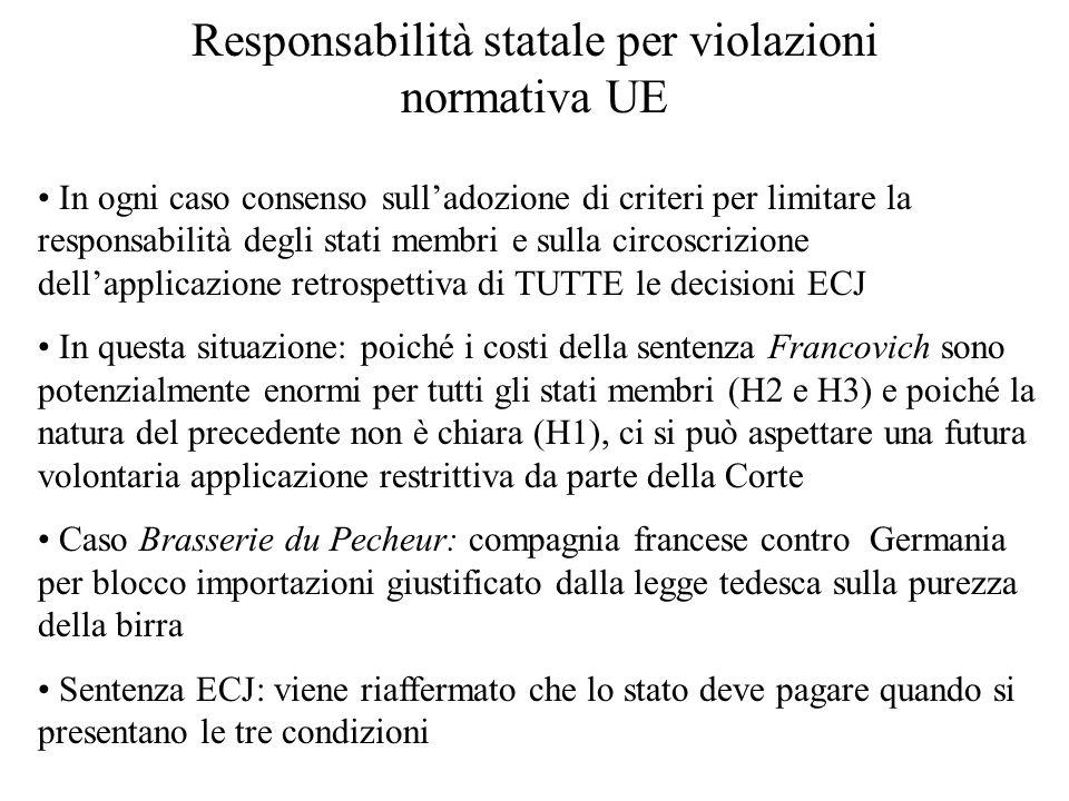 Responsabilità statale per violazioni normativa UE In ogni caso consenso sulladozione di criteri per limitare la responsabilità degli stati membri e sulla circoscrizione dellapplicazione retrospettiva di TUTTE le decisioni ECJ In questa situazione: poiché i costi della sentenza Francovich sono potenzialmente enormi per tutti gli stati membri (H2 e H3) e poiché la natura del precedente non è chiara (H1), ci si può aspettare una futura volontaria applicazione restrittiva da parte della Corte Caso Brasserie du Pecheur: compagnia francese contro Germania per blocco importazioni giustificato dalla legge tedesca sulla purezza della birra Sentenza ECJ: viene riaffermato che lo stato deve pagare quando si presentano le tre condizioni