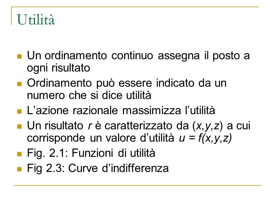 Utilità Un ordinamento continuo assegna il posto a ogni risultato Ordinamento può essere indicato da un numero che si dice utilità Lazione razionale m
