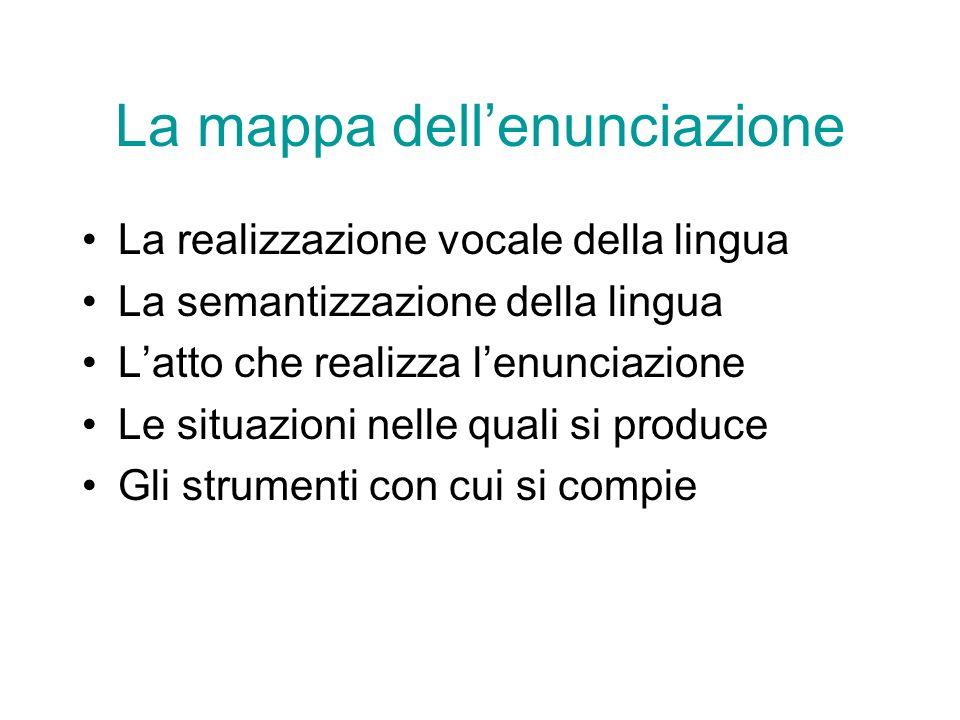 La mappa dellenunciazione La realizzazione vocale della lingua La semantizzazione della lingua Latto che realizza lenunciazione Le situazioni nelle quali si produce Gli strumenti con cui si compie