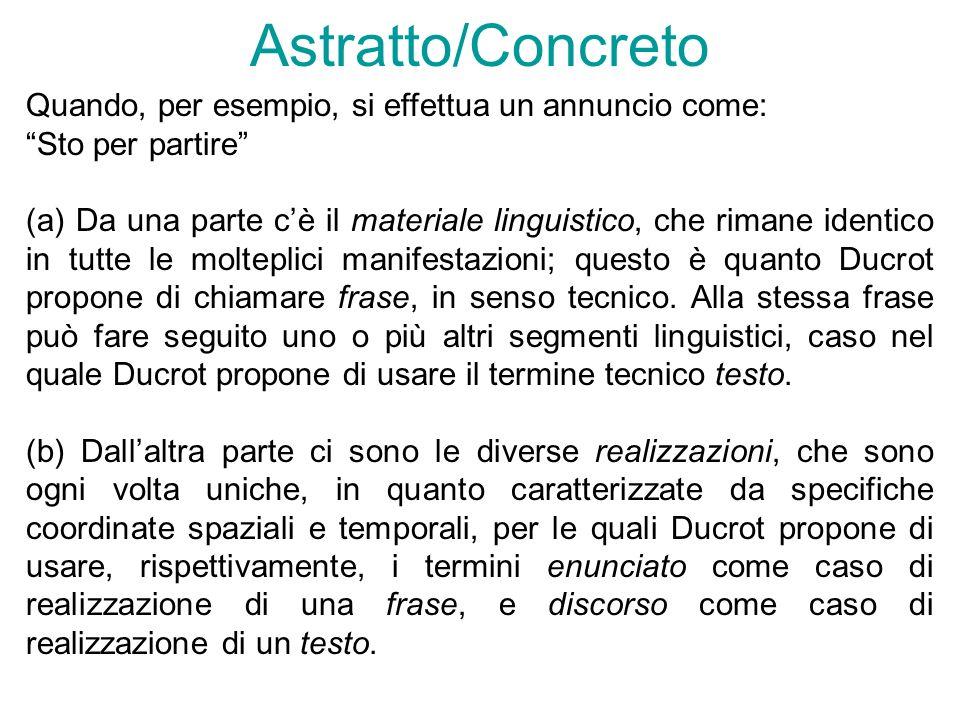 Astratto/Concreto Quando, per esempio, si effettua un annuncio come: Sto per partire (a) Da una parte cè il materiale linguistico, che rimane identico in tutte le molteplici manifestazioni; questo è quanto Ducrot propone di chiamare frase, in senso tecnico.