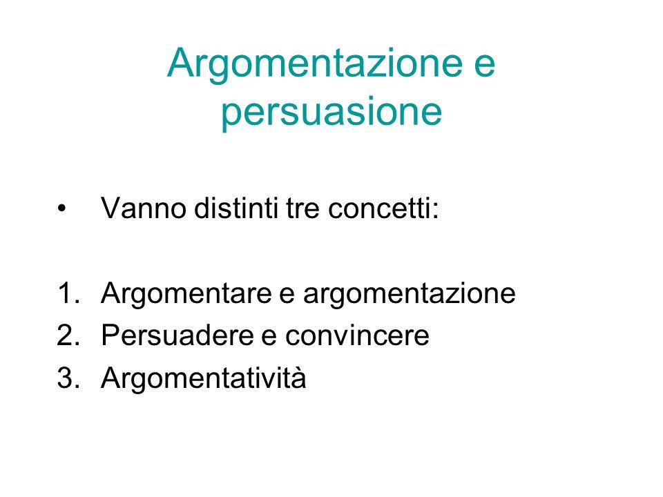 Argomentazione e persuasione Vanno distinti tre concetti: 1.Argomentare e argomentazione 2.Persuadere e convincere 3.Argomentatività