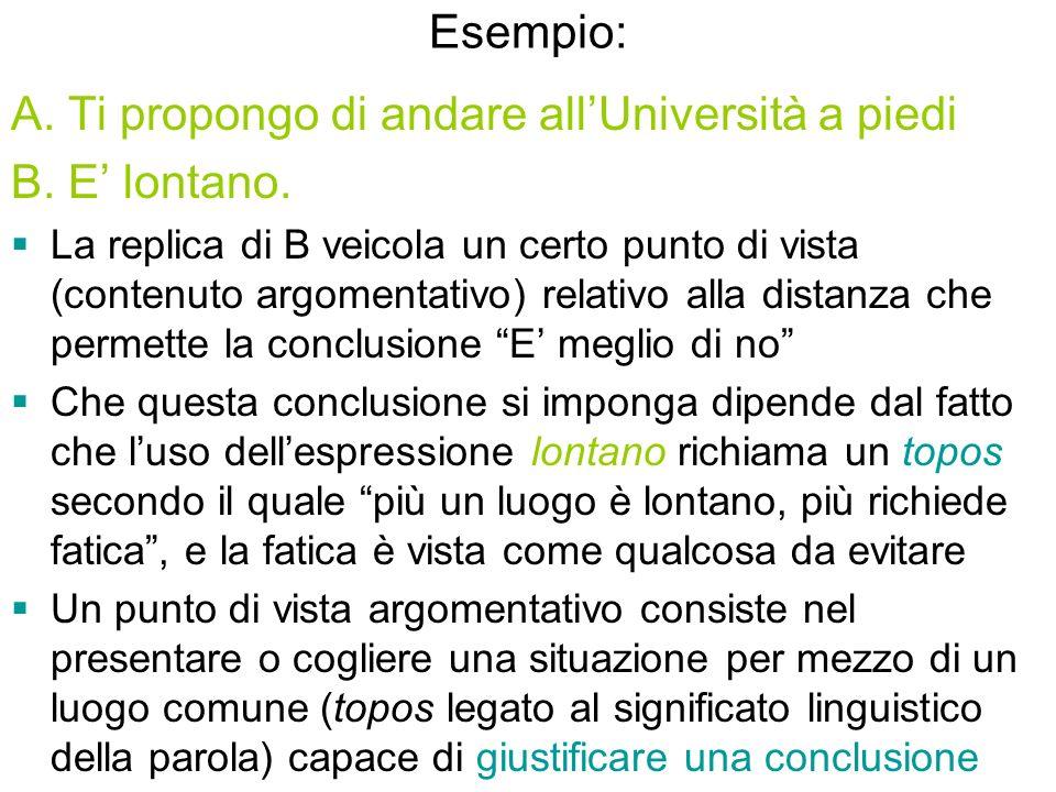Esempio: A.Ti propongo di andare allUniversità a piedi B.