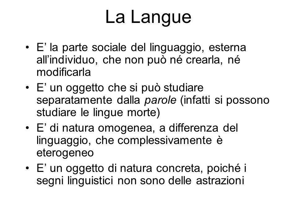 La Langue E la parte sociale del linguaggio, esterna allindividuo, che non può né crearla, né modificarla E un oggetto che si può studiare separatamen