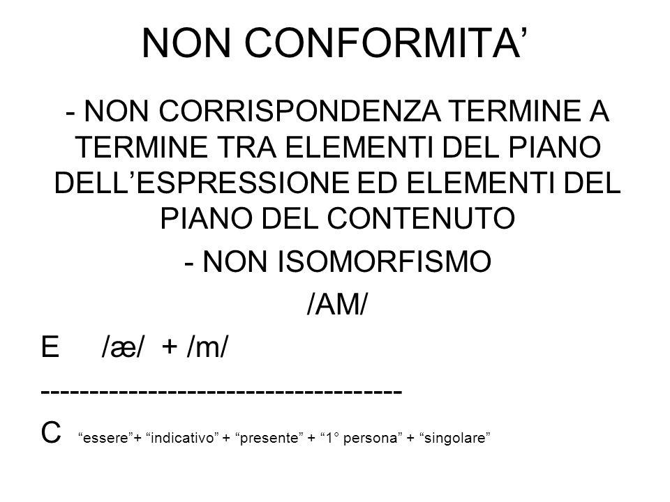 NON CONFORMITA - NON CORRISPONDENZA TERMINE A TERMINE TRA ELEMENTI DEL PIANO DELLESPRESSIONE ED ELEMENTI DEL PIANO DEL CONTENUTO - NON ISOMORFISMO /AM
