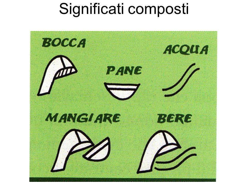 Significati composti