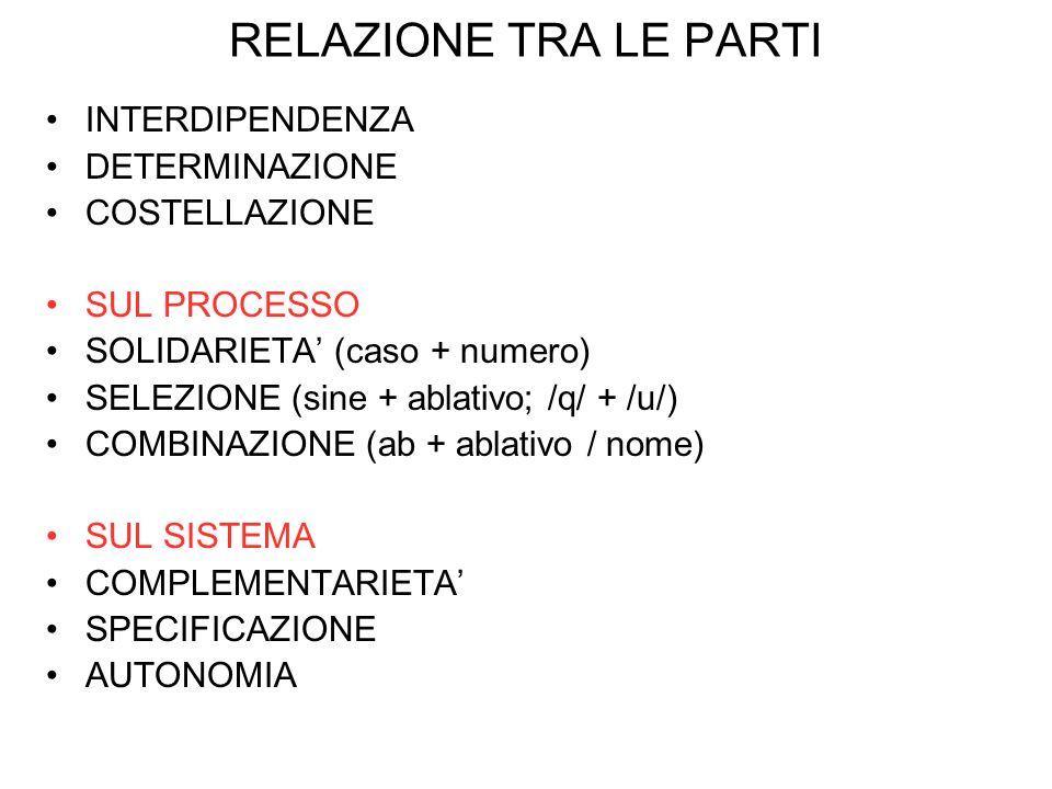 RELAZIONE TRA LE PARTI INTERDIPENDENZA DETERMINAZIONE COSTELLAZIONE SUL PROCESSO SOLIDARIETA (caso + numero) SELEZIONE (sine + ablativo; /q/ + /u/) CO