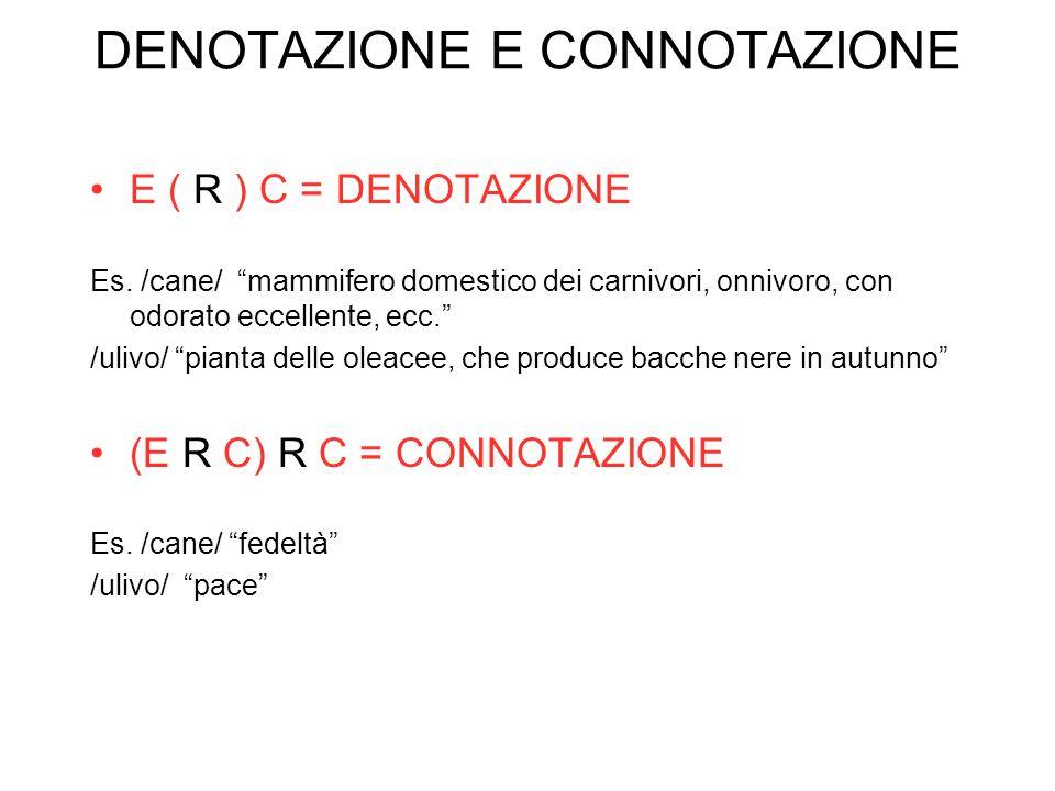 DENOTAZIONE E CONNOTAZIONE E ( R ) C = DENOTAZIONE Es. /cane/ mammifero domestico dei carnivori, onnivoro, con odorato eccellente, ecc. /ulivo/ pianta
