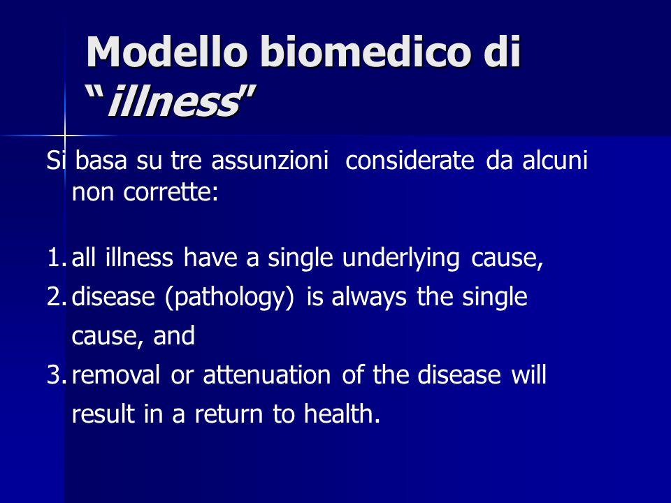 Si basa su tre assunzioni considerate da alcuni non corrette: 1.all illness have a single underlying cause, 2.disease (pathology) is always the single