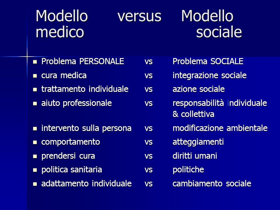 Modello versus Modello medico sociale Problema PERSONALE vs Problema SOCIALE Problema PERSONALE vs Problema SOCIALE cura medica vs integrazione social