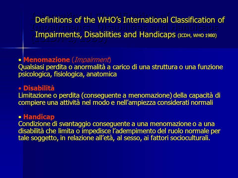 International Classification of Impairments. Disabilities and Handicaps (ICIDH-1, 1980) Menomazione (Impairment) Qualsiasi perdita o anormalità a cari