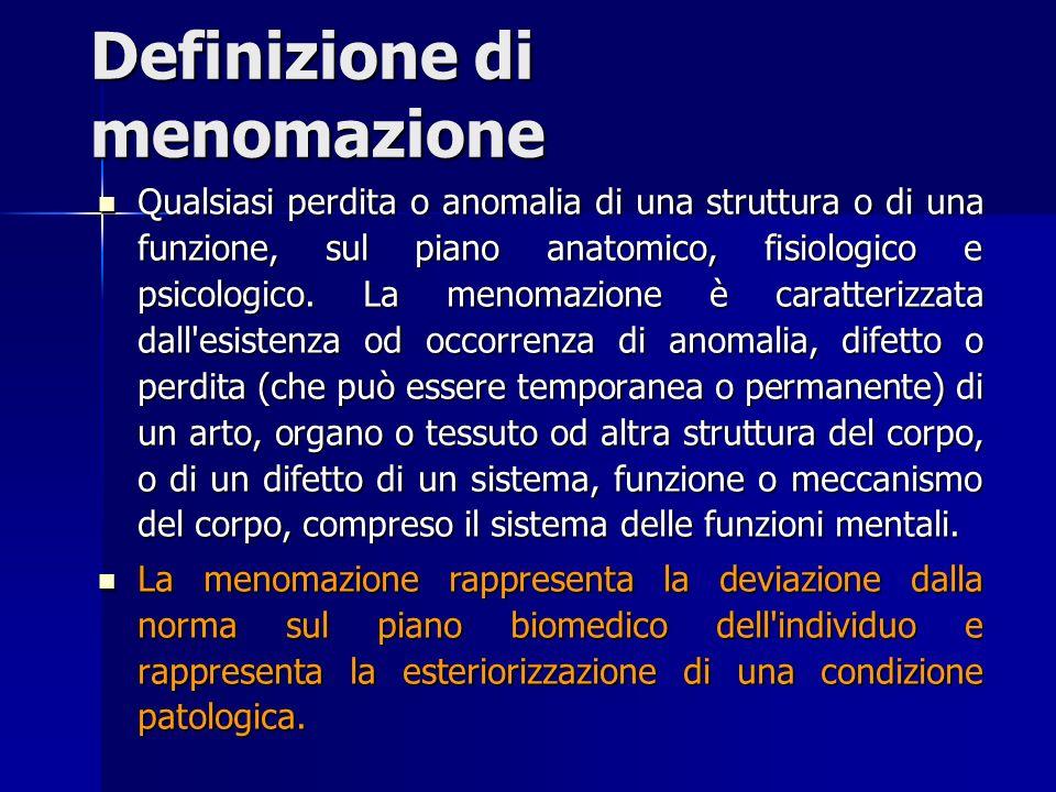 Definizione di menomazione Qualsiasi perdita o anomalia di una struttura o di una funzione, sul piano anatomico, fisiologico e psicologico. La menomaz
