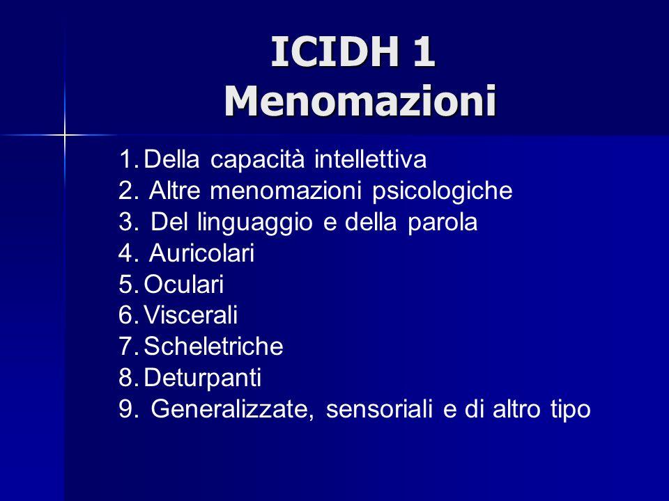 ICIDH 1 Menomazioni 1.Della capacità intellettiva 2.