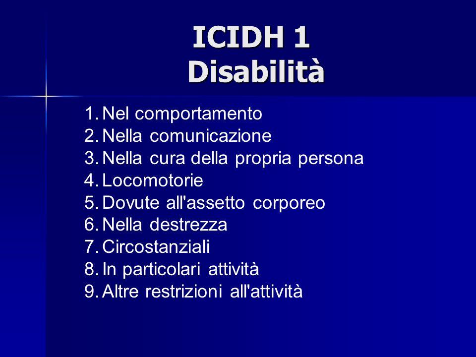 ICIDH 1 Disabilità 1.Nel comportamento 2.Nella comunicazione 3.Nella cura della propria persona 4.Locomotorie 5.Dovute all assetto corporeo 6.Nella destrezza 7.Circostanziali 8.In particolari attività 9.Altre restrizioni all attività
