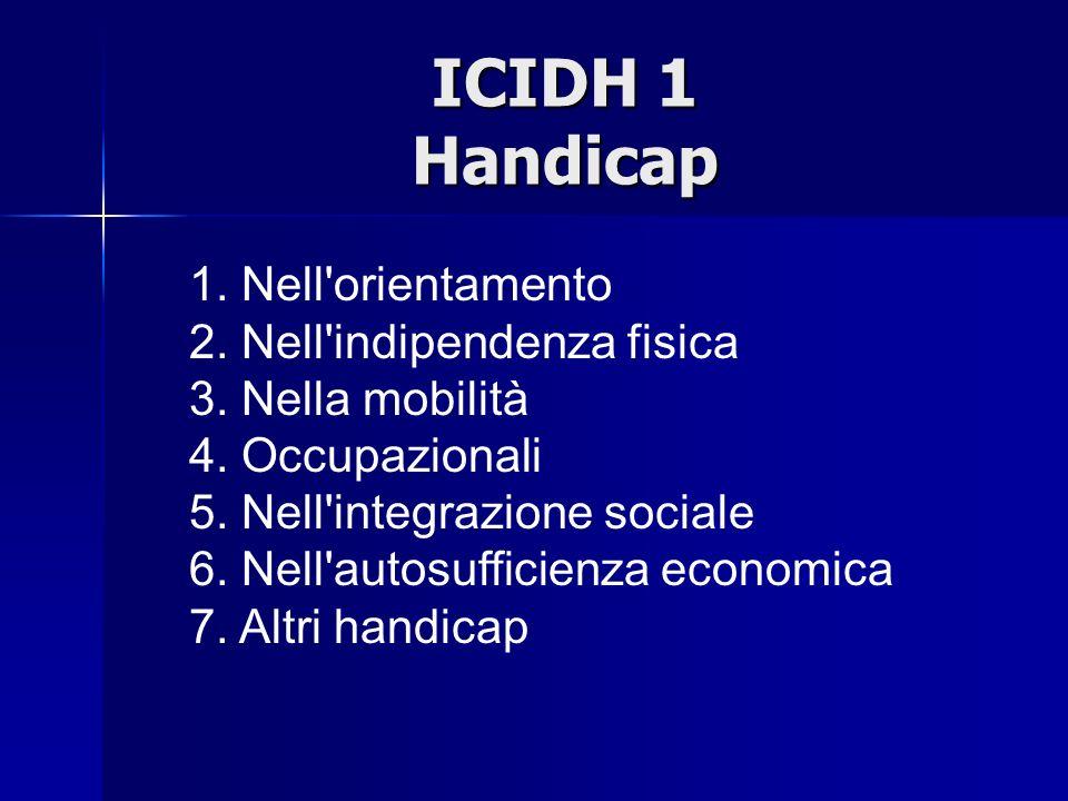 ICIDH 1 Handicap 1. Nell'orientamento 2. Nell'indipendenza fisica 3. Nella mobilità 4. Occupazionali 5. Nell'integrazione sociale 6. Nell'autosufficie