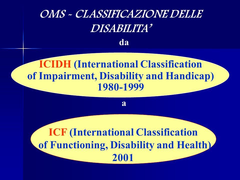 OMS - CLASSIFICAZIONE DELLE DISABILITA ICIDH (International Classification of Impairment, Disability and Handicap) 1980-1999 da a ICF (International C