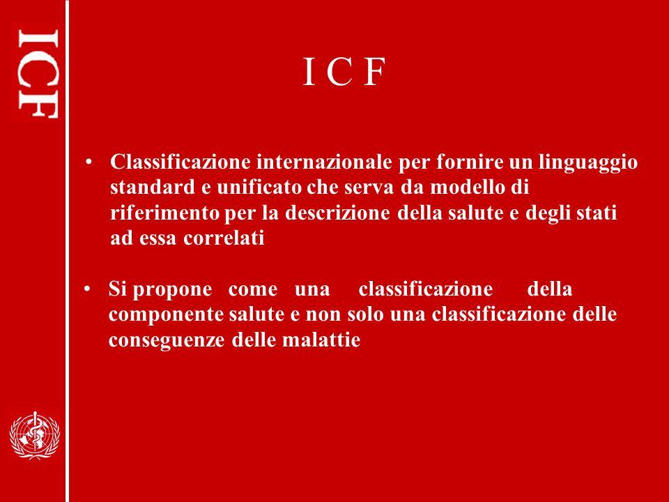 I C F Classificazione internazionale per fornire un linguaggio standard e unificato che serva da modello di riferimento per la descrizione della salute e degli stati ad essa correlati Si propone come una classificazione della componente salute e non solo una classificazione delle conseguenze delle malattie