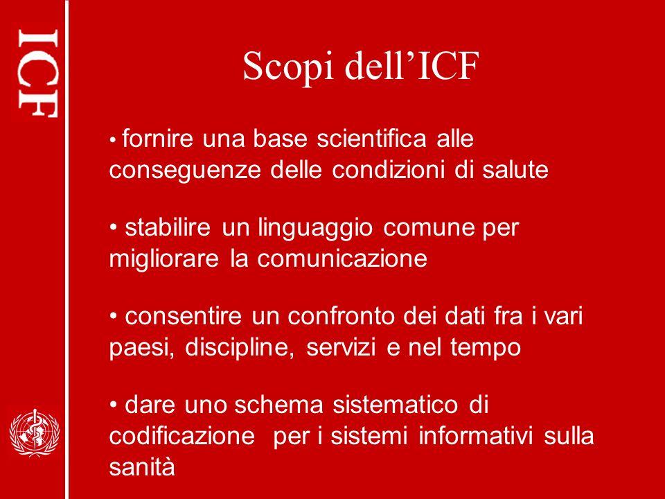 Scopi dellICF fornire una base scientifica alle conseguenze delle condizioni di salute stabilire un linguaggio comune per migliorare la comunicazione consentire un confronto dei dati fra i vari paesi, discipline, servizi e nel tempo dare uno schema sistematico di codificazione per i sistemi informativi sulla sanità