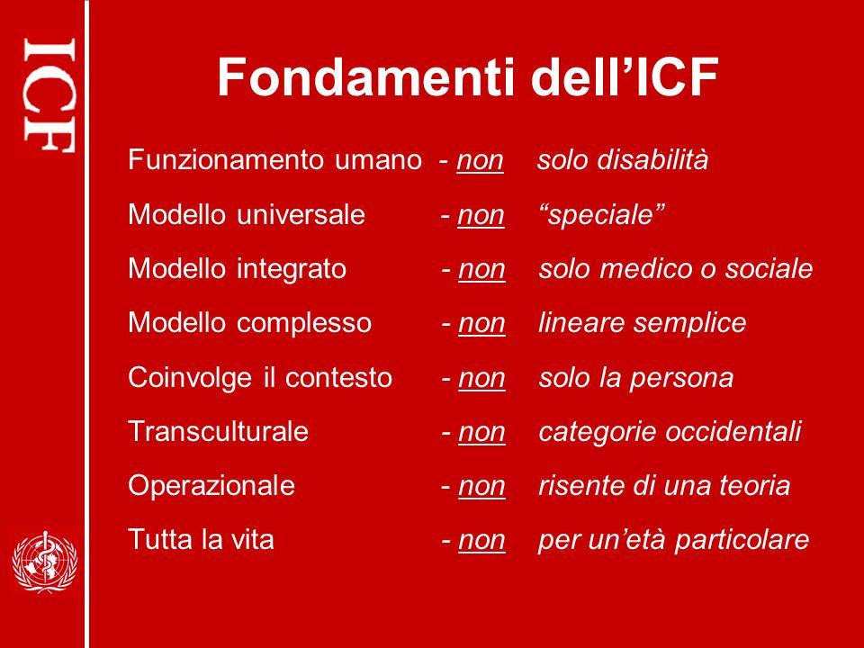 Fondamenti dellICF Funzionamento umano - non solo disabilità Modello universale - non speciale Modello integrato - non solo medico o sociale Modello complesso - non lineare semplice Coinvolge il contesto - non solo la persona Transculturale - non categorie occidentali Operazionale - non risente di una teoria Tutta la vita - non per unetà particolare