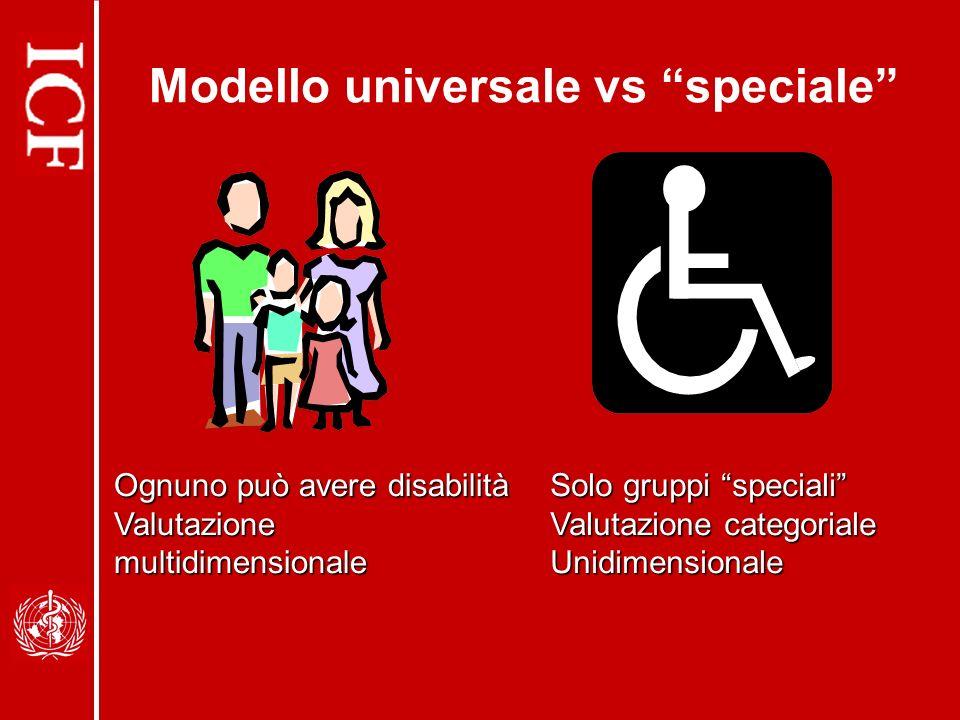 Modello universale vs speciale Ognuno può avere disabilità Valutazione multidimensionale Solo gruppi speciali Valutazione categoriale Unidimensionale