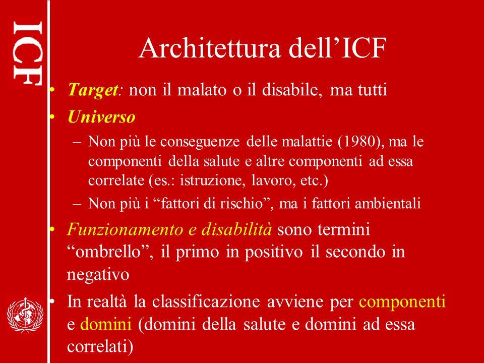 Architettura dellICF Target: non il malato o il disabile, ma tutti Universo –Non più le conseguenze delle malattie (1980), ma le componenti della salu