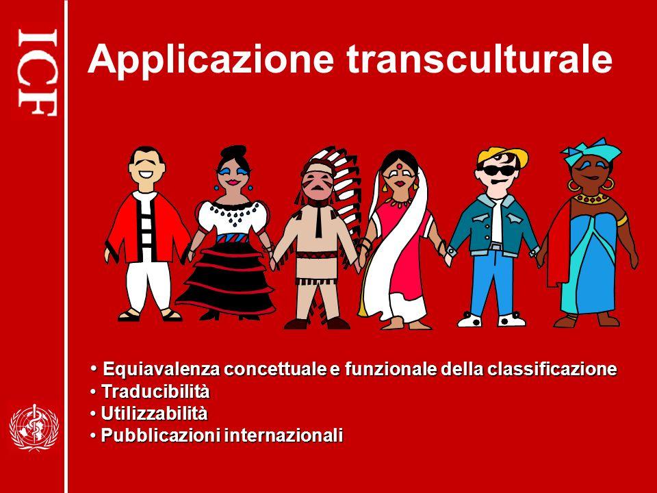 Applicazione transculturale Equiavalenza concettuale e funzionale della classificazione Equiavalenza concettuale e funzionale della classificazione Traducibilità Traducibilità Utilizzabilità Utilizzabilità Pubblicazioni internazionali Pubblicazioni internazionali