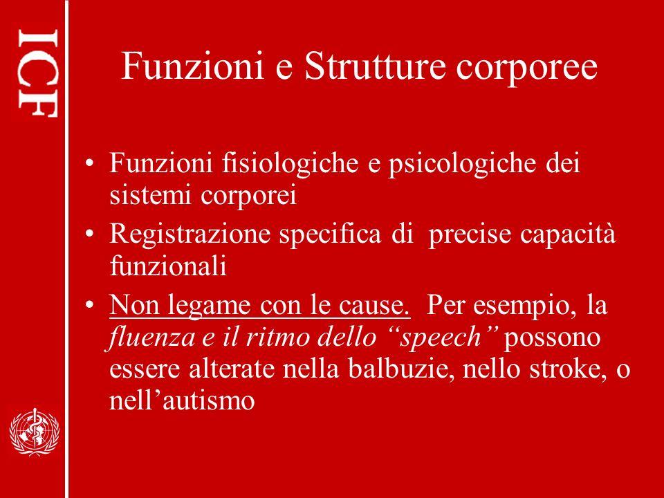 Funzioni e Strutture corporee Funzioni fisiologiche e psicologiche dei sistemi corporei Registrazione specifica di precise capacità funzionali Non legame con le cause.