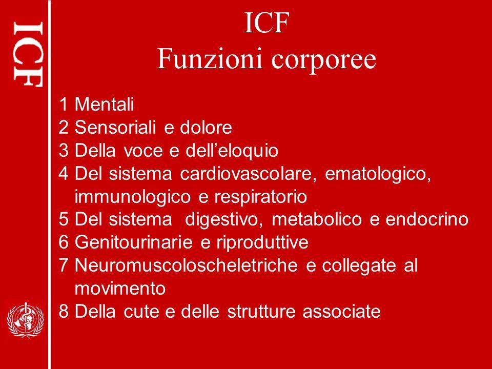 ICF Funzioni corporee 1 Mentali 2 Sensoriali e dolore 3 Della voce e delleloquio 4 Del sistema cardiovascolare, ematologico, immunologico e respirator