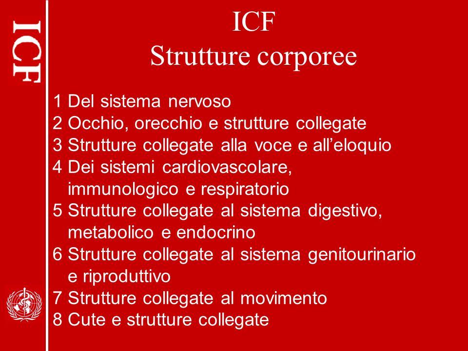 ICF Strutture corporee 1 Del sistema nervoso 2 Occhio, orecchio e strutture collegate 3 Strutture collegate alla voce e alleloquio 4 Dei sistemi cardi